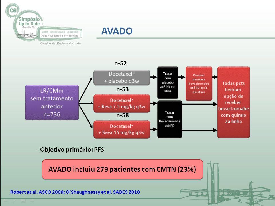 Robert at al. ASCO 2009; OShaughnessy et al. SABCS 2010 AVADO n-52 n-53 n-58 - Objetivo primário: PFS AVADO incluiu 279 pacientes com CMTN (23%)