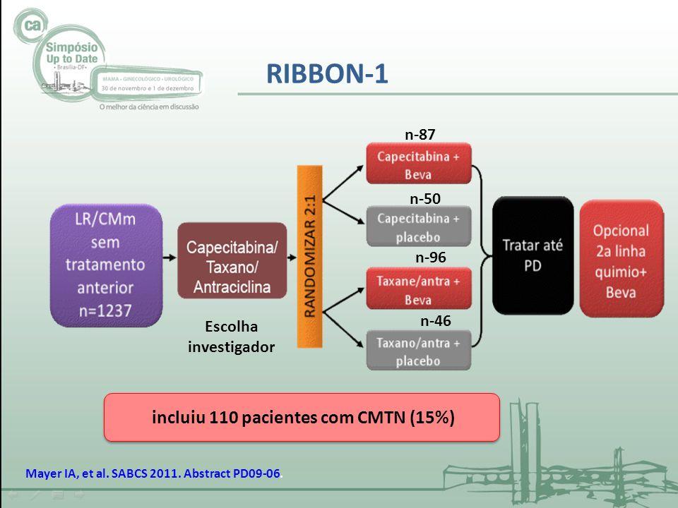Mayer IA, et al. SABCS 2011. Abstract PD09-06. RIBBON-1 n-87 n-50 n-96 n-46 Escolha investigador incluiu 110 pacientes com CMTN (15%)