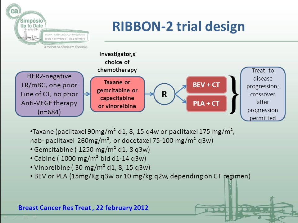 RIBBON-2 trial design HER2-negative LR/mBC, one prior Line of CT, no prior Anti-VEGF therapy (n=684) Taxane or gemcitabine or capecitabine or vinorelb