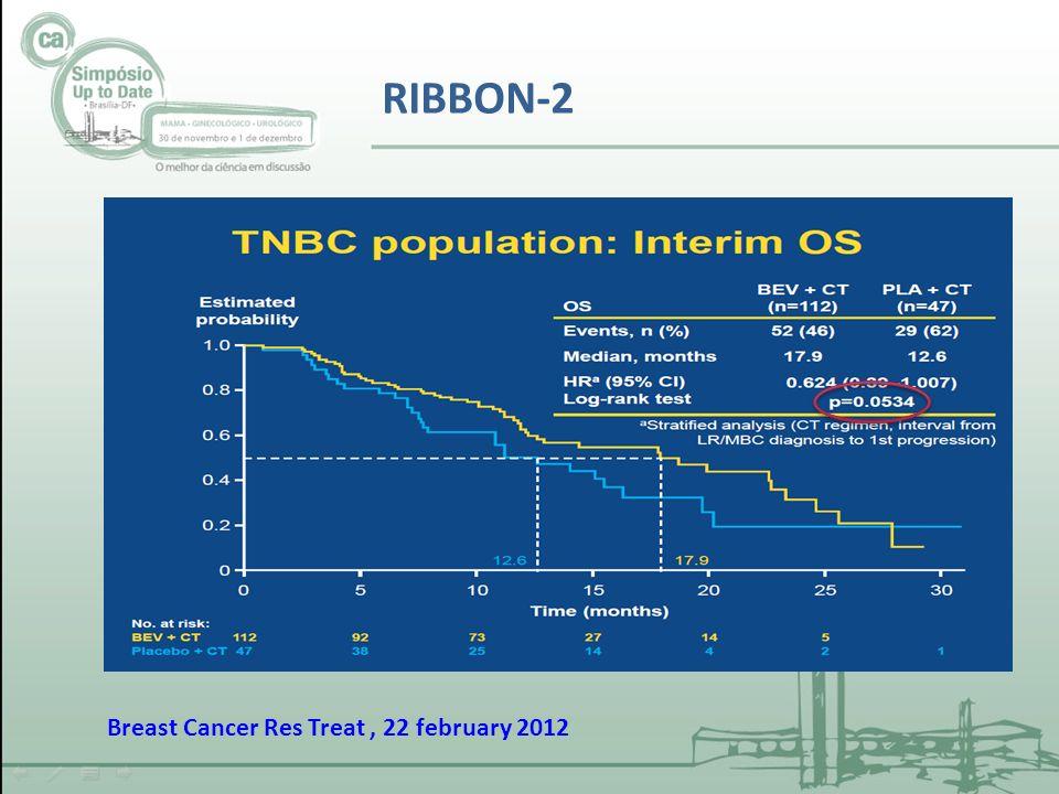 RIBBON-2