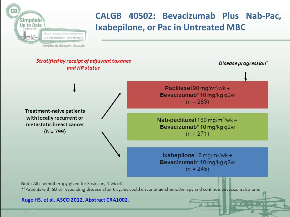 CALGB 40502: Bevacizumab Plus Nab-Pac, Ixabepilone, or Pac in Untreated MBC Stratified by receipt of adjuvant taxanes and HR status Disease progressio