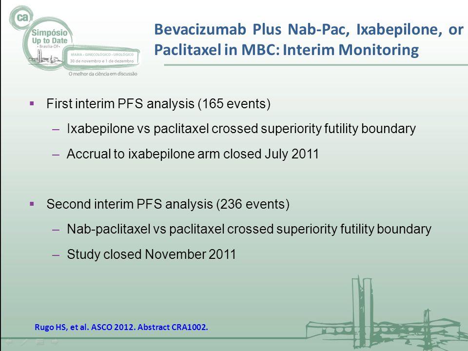 Bevacizumab Plus Nab-Pac, Ixabepilone, or Paclitaxel in MBC: Interim Monitoring First interim PFS analysis (165 events) –Ixabepilone vs paclitaxel cro