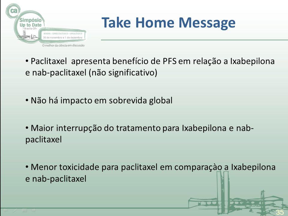 Take Home Message 35 Paclitaxel apresenta benefício de PFS em relação a Ixabepilona e nab-paclitaxel (não significativo) Não há impacto em sobrevida global Maior interrupção do tratamento para Ixabepilona e nab- paclitaxel Menor toxicidade para paclitaxel em comparaçào a Ixabepilona e nab-paclitaxel