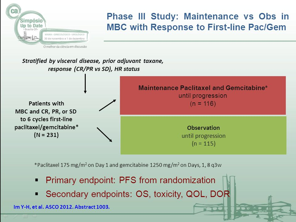 Phase III Study: Maintenance vs Obs in MBC with Response to First-line Pac/Gem Stratified by visceral disease, prior adjuvant taxane, response (CR/PR