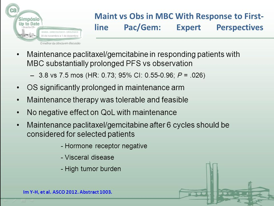 Maint vs Obs in MBC With Response to First- line Pac/Gem: Expert Perspectives Maintenance paclitaxel/gemcitabine in responding patients with MBC substantially prolonged PFS vs observation –3.8 vs 7.5 mos (HR: 0.73; 95% CI: 0.55-0.96; P =.026) OS significantly prolonged in maintenance arm Maintenance therapy was tolerable and feasible No negative effect on QoL with maintenance Maintenance paclitaxel/gemcitabine after 6 cycles should be considered for selected patients - Hormone receptor negative - Visceral disease - High tumor burden Im Y-H, et al.