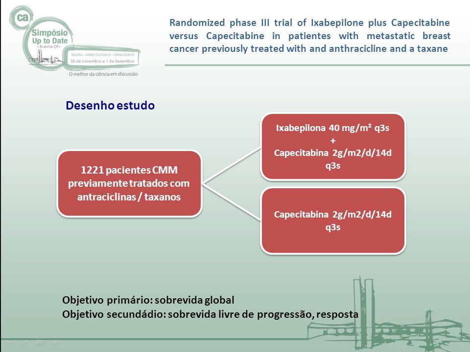 Objetivo primário: sobrevida global Objetivo secundádio: sobrevida livre de progressão, resposta Randomized phase III trial of Ixabepilone plus Capecitabine versus Capecitabine in patientes with metastatic breast cancer previously treated with and anthracicline and a taxane Ixabepilona 40 mg/m² q3s + Capecitabina 2g/m2/d/14d q3s Ixabepilona 40 mg/m² q3s + Capecitabina 2g/m2/d/14d q3s Capecitabina 2g/m2/d/14d q3s Capecitabina 2g/m2/d/14d q3s 1221 pacientes CMM previamente tratados com antraciclinas / taxanos Desenho estudo
