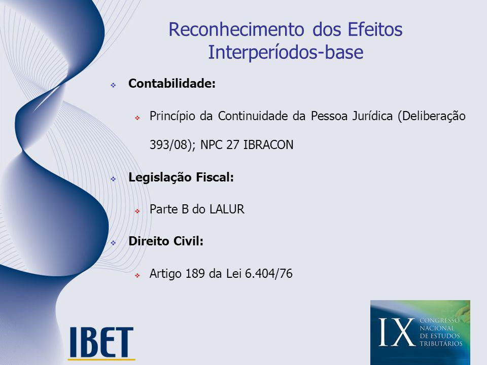 Reconhecimento dos Efeitos Interperíodos-base Contabilidade: Princípio da Continuidade da Pessoa Jurídica (Deliberação 393/08); NPC 27 IBRACON Legisla
