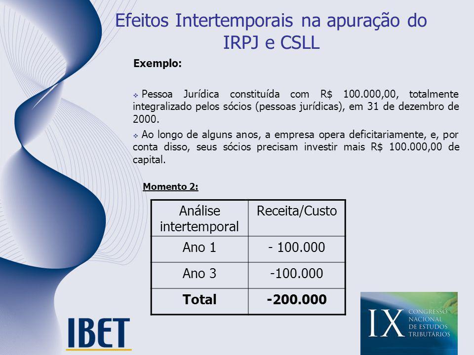 Efeitos Intertemporais na apuração do IRPJ e CSLL Exemplo: Pessoa Jurídica constituída com R$ 100.000,00, totalmente integralizado pelos sócios (pesso