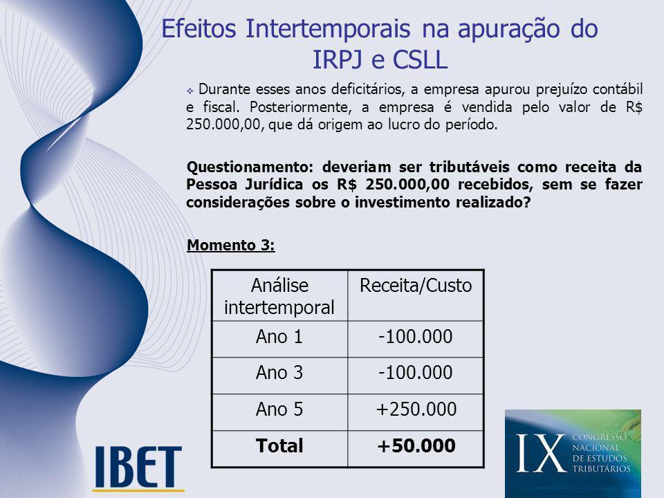 Efeitos Intertemporais na apuração do IRPJ e CSLL Durante esses anos deficitários, a empresa apurou prejuízo contábil e fiscal. Posteriormente, a empr
