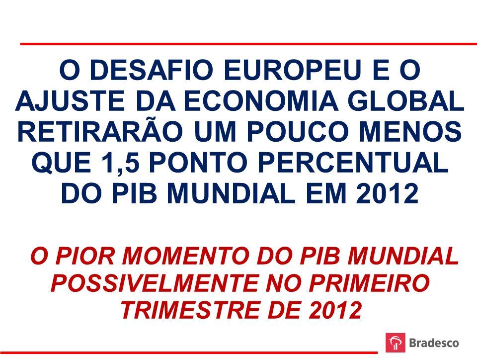 2 O DESAFIO EUROPEU E O AJUSTE DA ECONOMIA GLOBAL RETIRARÃO UM POUCO MENOS QUE 1,5 PONTO PERCENTUAL DO PIB MUNDIAL EM 2012 O PIOR MOMENTO DO PIB MUNDI