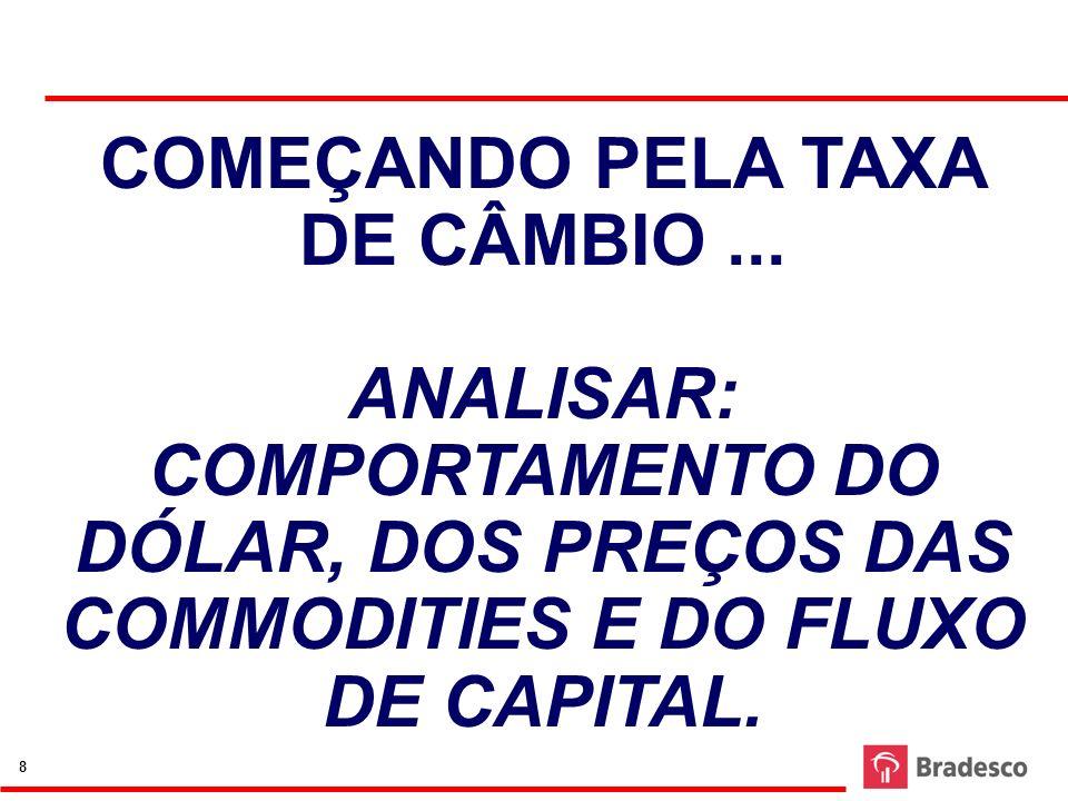 COMEÇANDO PELA TAXA DE CÂMBIO... ANALISAR: COMPORTAMENTO DO DÓLAR, DOS PREÇOS DAS COMMODITIES E DO FLUXO DE CAPITAL. 8