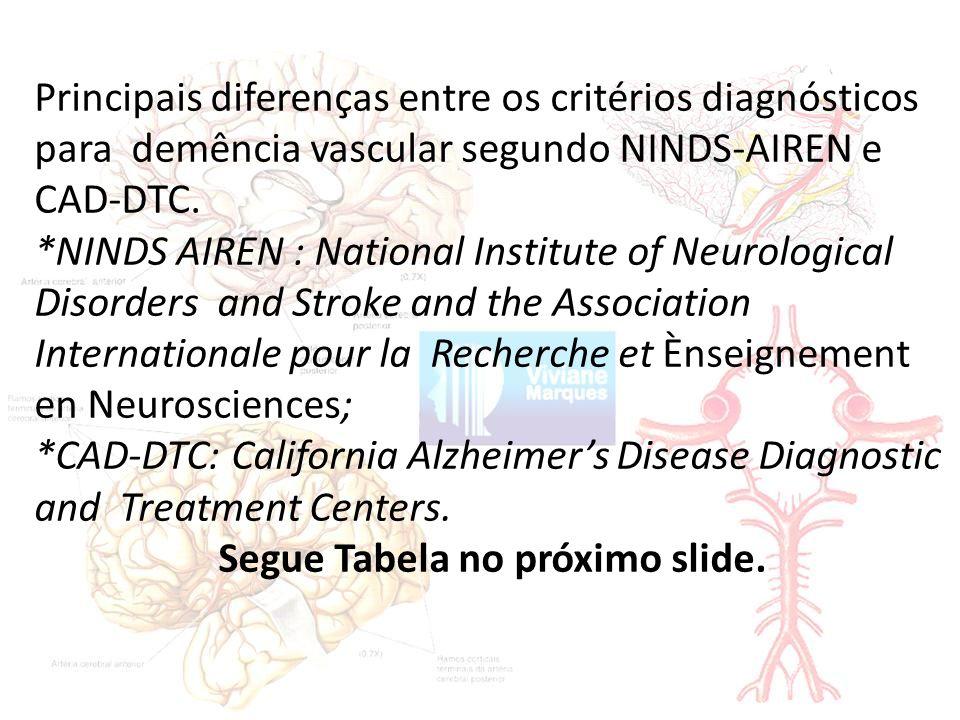 Principais diferenças entre os critérios diagnósticos para demência vascular segundo NINDS-AIREN e CAD-DTC.