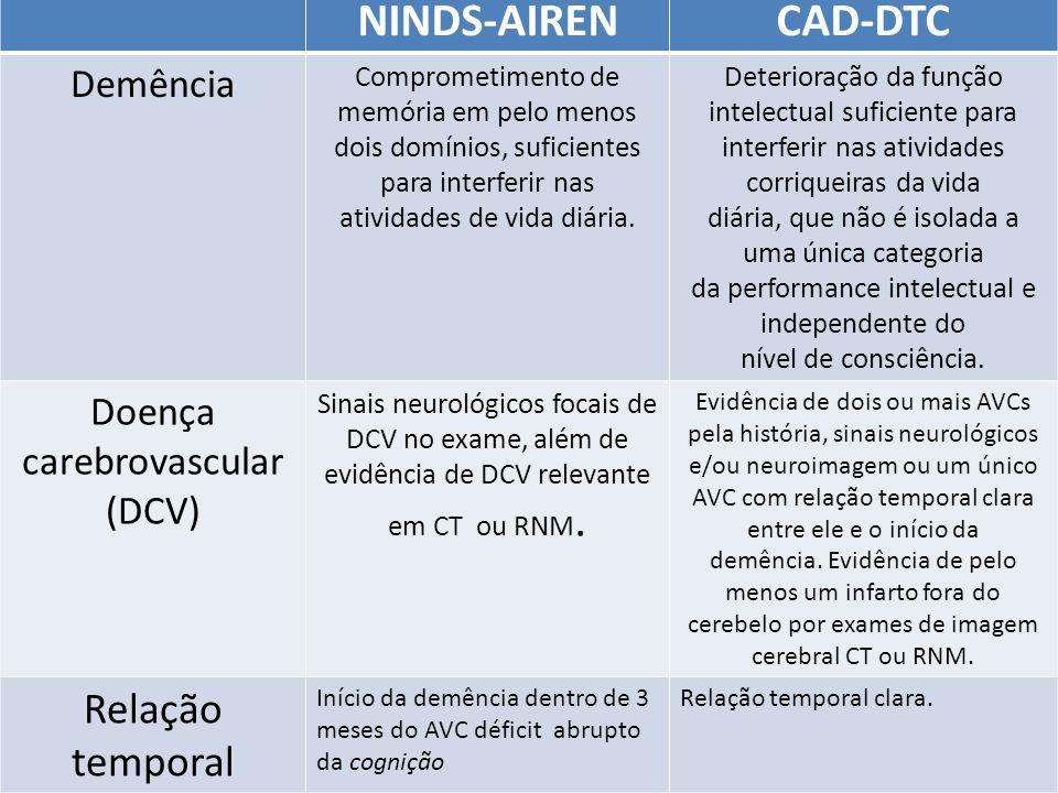 NINDS-AIRENCAD-DTC Demência Comprometimento de memória em pelo menos dois domínios, suficientes para interferir nas atividades de vida diária.