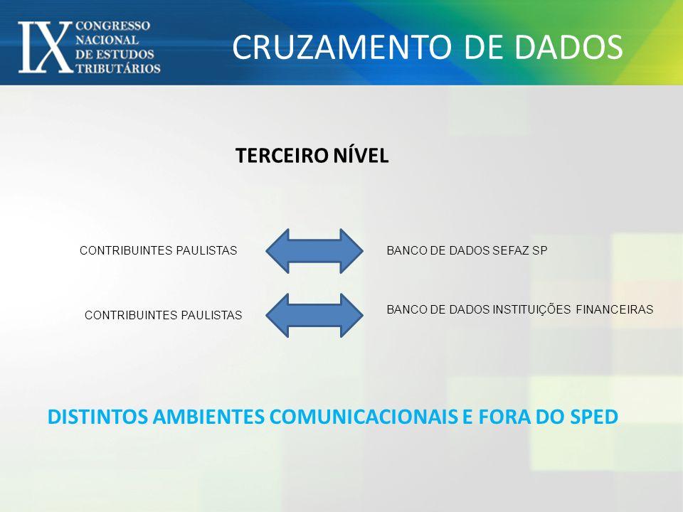 CONTRIBUINTES PAULISTASBANCO DE DADOS SEFAZ SP CONTRIBUINTES PAULISTAS BANCO DE DADOS INSTITUIÇÕES FINANCEIRAS TERCEIRO NÍVEL DISTINTOS AMBIENTES COMU