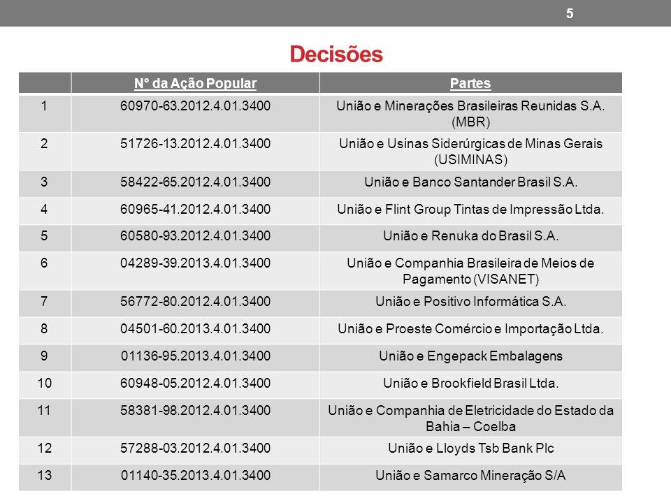 Decisões N° da Ação PopularPartes 160970-63.2012.4.01.3400União e Minerações Brasileiras Reunidas S.A. (MBR) 251726-13.2012.4.01.3400União e Usinas Si