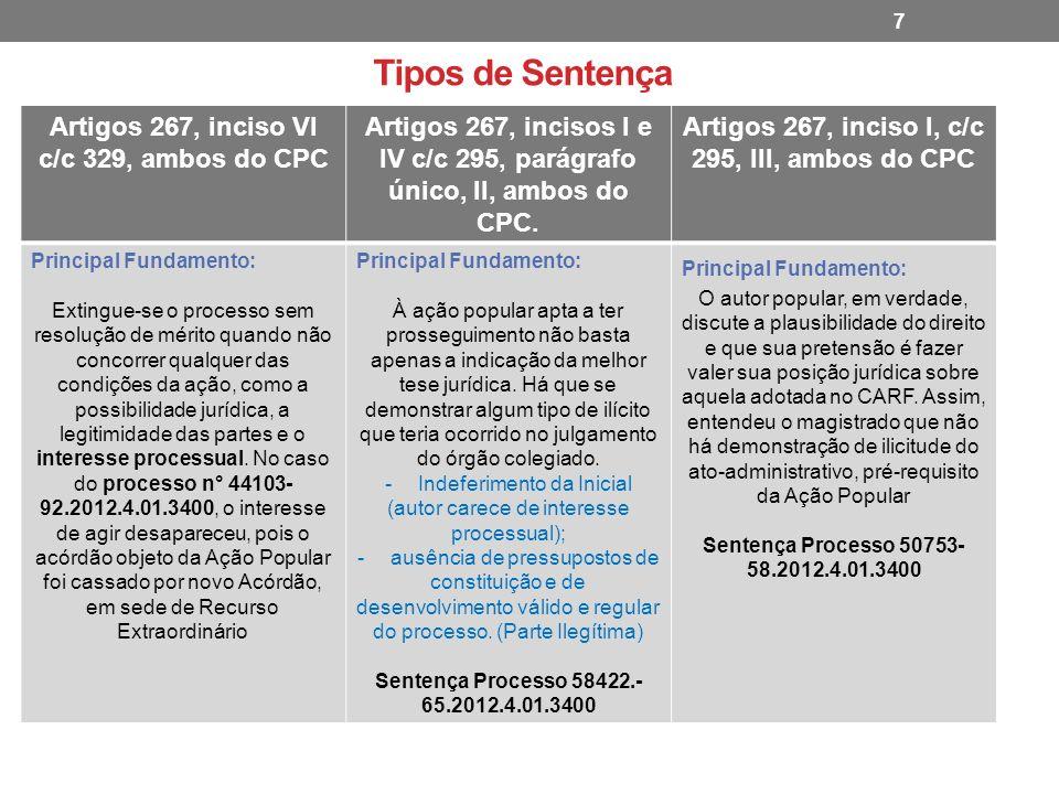 Tipos de Sentença Artigos 267, inciso VI c/c 329, ambos do CPC Artigos 267, incisos I e IV c/c 295, parágrafo único, II, ambos do CPC. Artigos 267, in