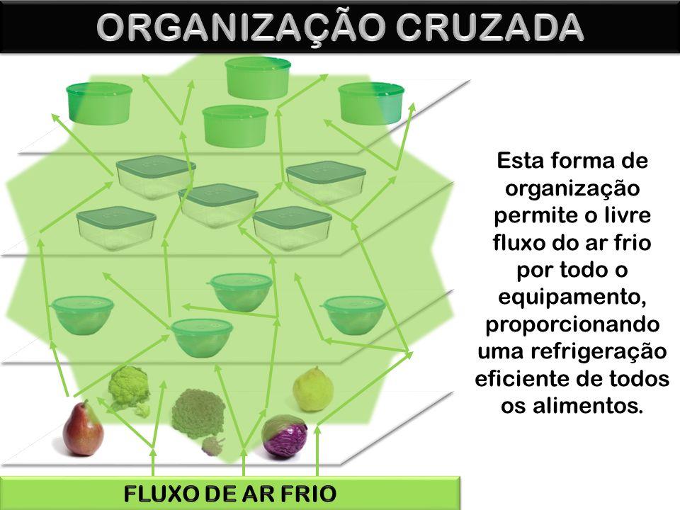 ORGANIZAÇÃO CRUZADA Esta forma de organização permite o livre fluxo do ar frio por todo o equipamento, proporcionando uma refrigeração eficiente de todos os alimentos.
