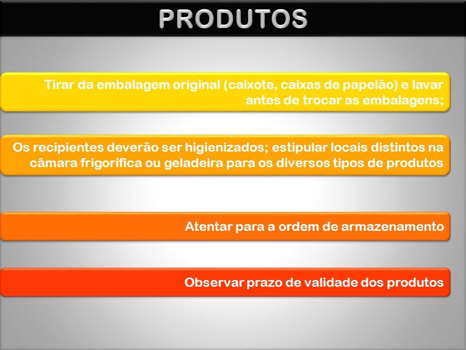PVPS P Primeiro produto a V Vencer no estoque é o P Primeiro produto a S Sair do estoque Aplicável a produtos com data de validade definida