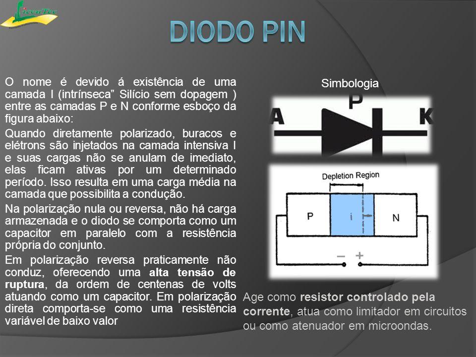 Com tensão contínua ou de baixa frequência, o diodo PIN tem um comportamento próximo do diodo de junção PN.