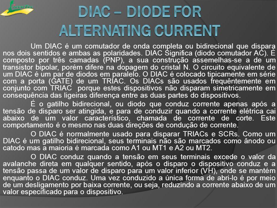 Figura mostra um DIAC Simbologia