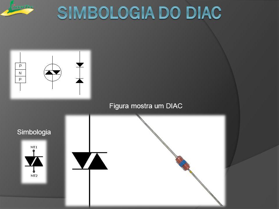 O diac é vulgarmente utilizado como dispositivo de disparo de triacs e tiristores em circuitos de controlo de intensidade luminosa, aquecimento, velocidade de motores e aplicações semelhantes.