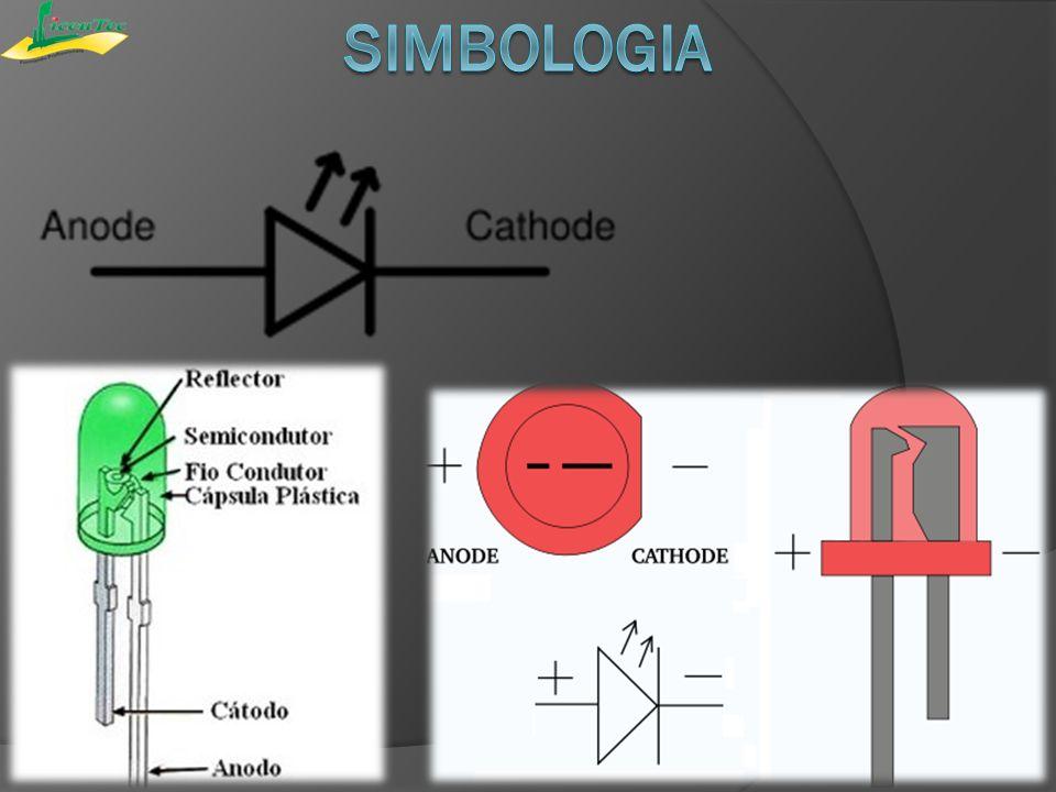 Para o LED funcionar num circuito sem ter riscos de queimar, vai um resistor em série com ele.