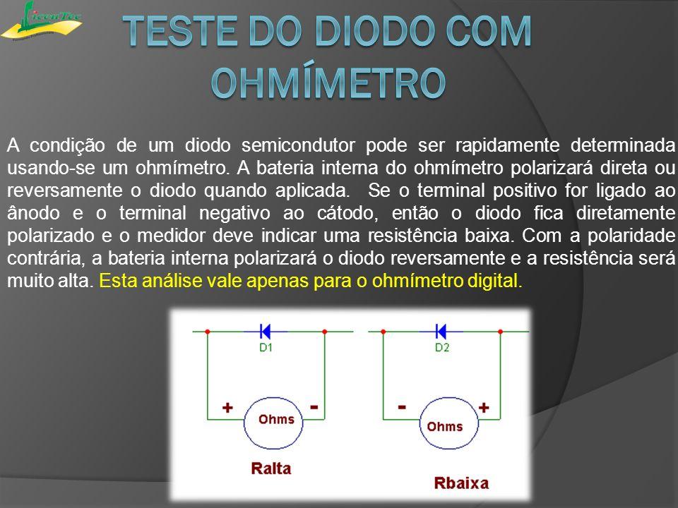 Diodo Retificador Diodo Zener Diodo PIN Diodo Tunnel DIAC – Diode for Alternating Current Fotodiodo Diodo Laser LED – Light Emitting diode Super LED Ponte retificadora integrada