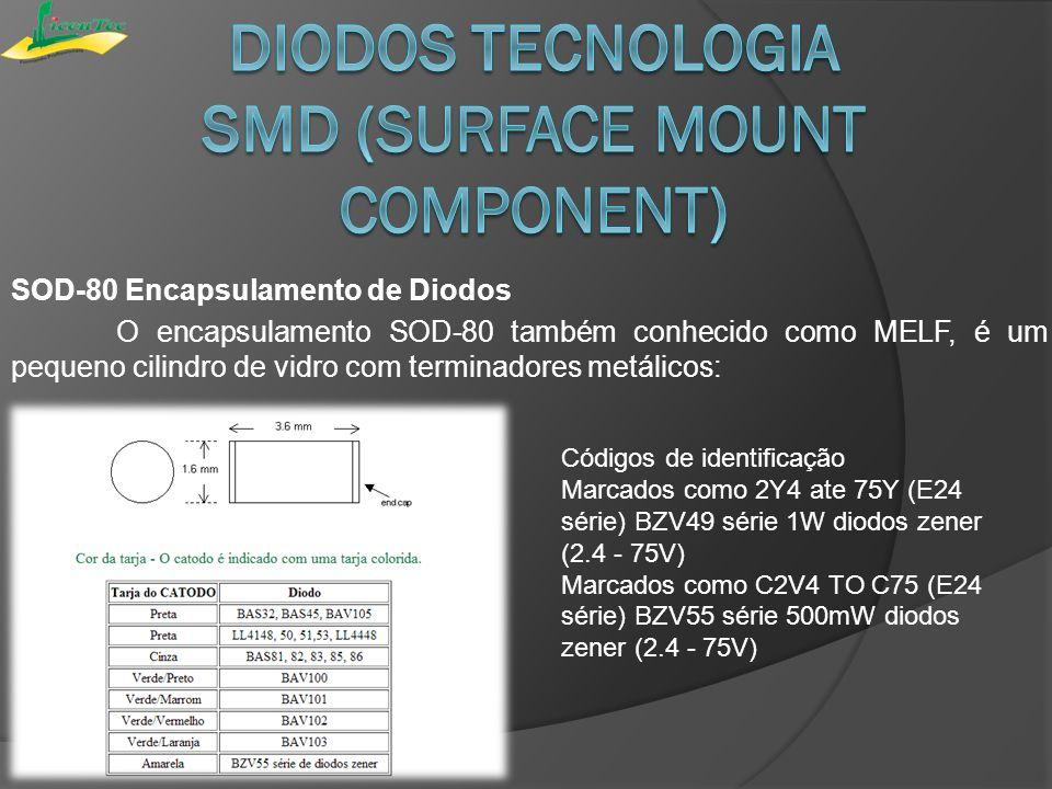 SOD-80 Encapsulamento de Diodos O encapsulamento SOD-80 também conhecido como MELF, é um pequeno cilindro de vidro com terminadores metálicos: Códigos