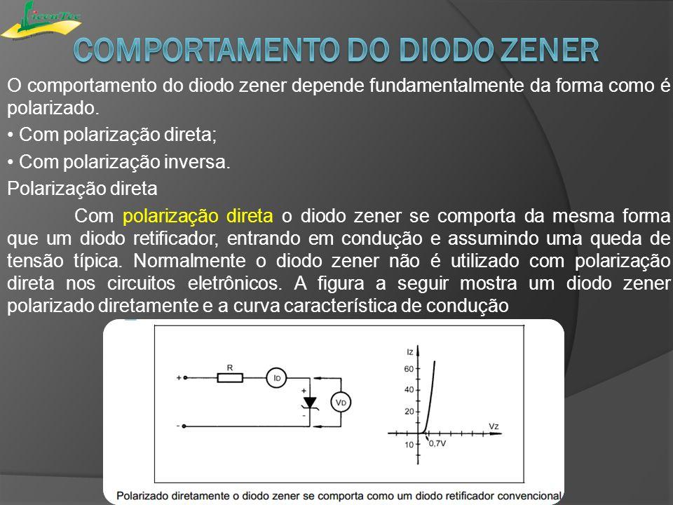 Até um determinado valor de tensão inversa, o diodo zener se comporta como um diodo comum, ficando em bloqueio.