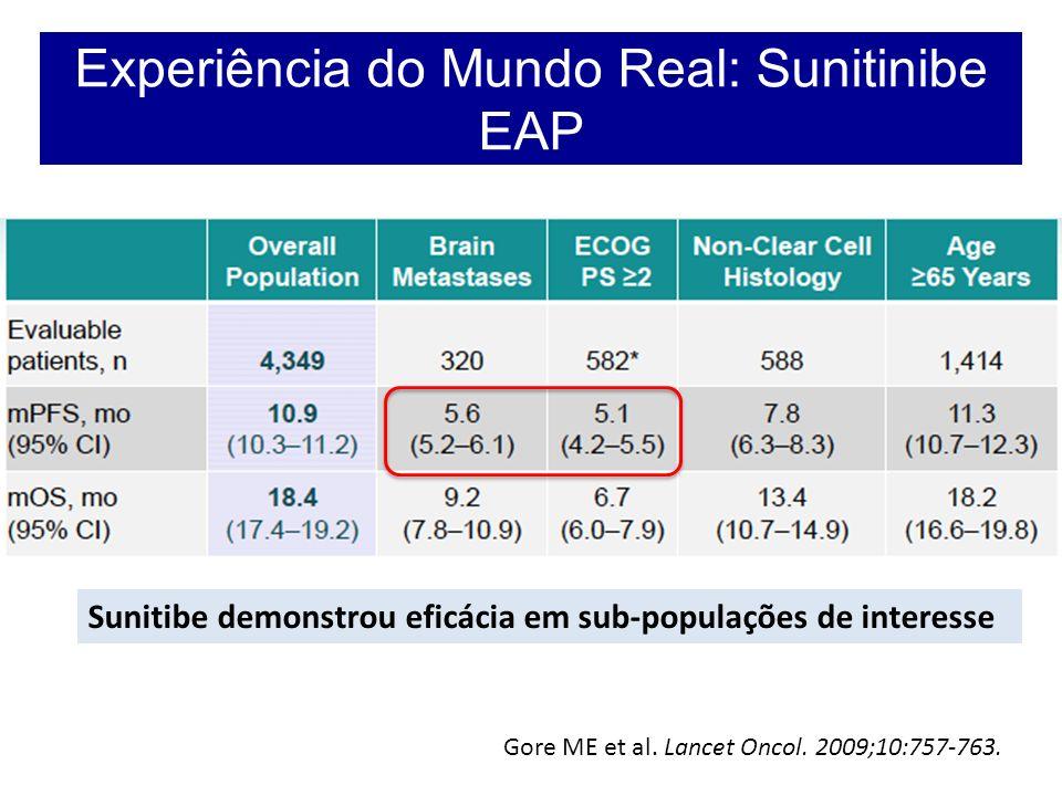 Experiência do Mundo Real: Sunitinibe EAP Gore ME et al. Lancet Oncol. 2009;10:757-763. Sunitibe demonstrou eficácia em sub-populações de interesse