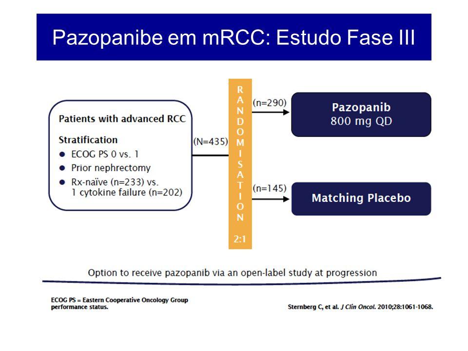 Pazopanibe em mRCC: Estudo Fase III