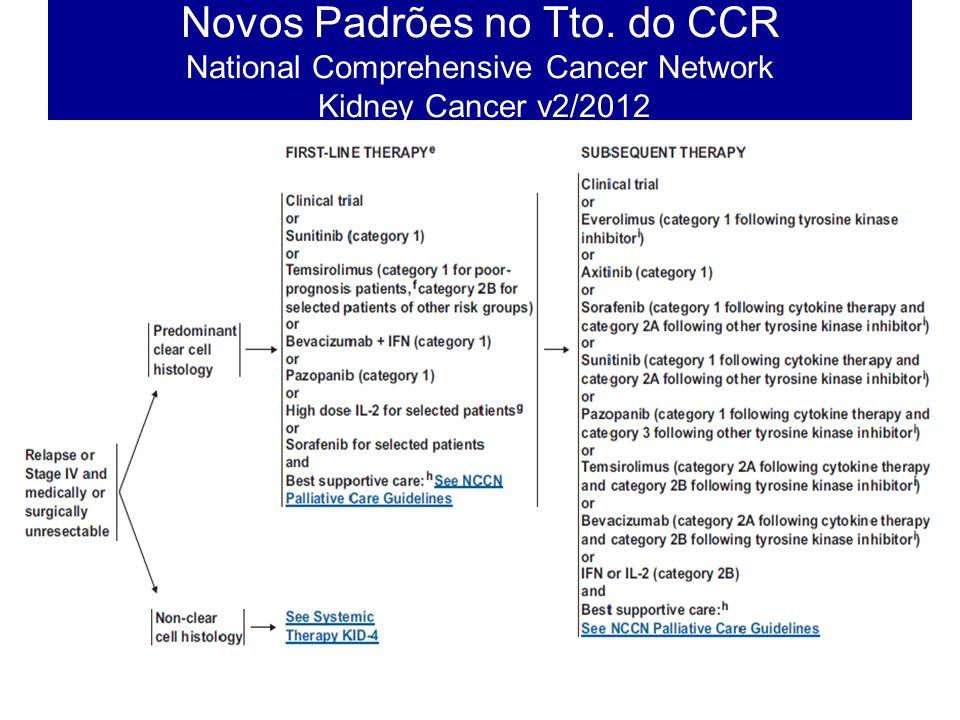 Novos Padrões no Tto. do CCR National Comprehensive Cancer Network Kidney Cancer v2/2012