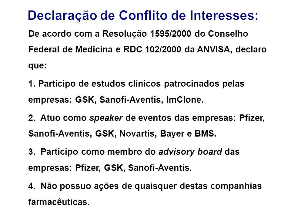 De acordo com a Resolução 1595/2000 do Conselho Federal de Medicina e RDC 102/2000 da ANVISA, declaro que: 1. Participo de estudos clínicos patrocinad