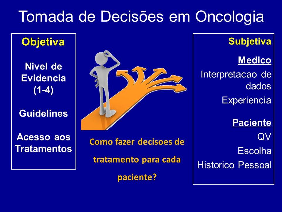 Objetiva Nivel de Evidencia (1-4) Guidelines Acesso aos Tratamentos Como fazer decisoes de tratamento para cada paciente? Subjetiva Medico Interpretac