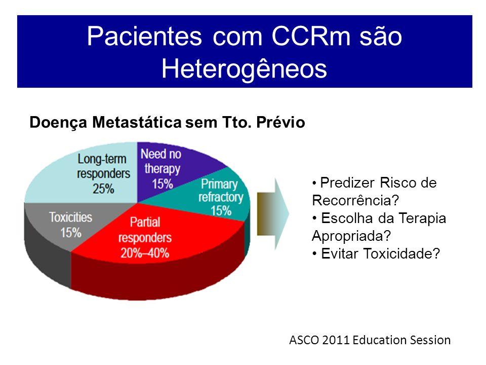 Pacientes com CCRm são Heterogêneos Doença Metastática sem Tto. Prévio Predizer Risco de Recorrência? Escolha da Terapia Apropriada? Evitar Toxicidade