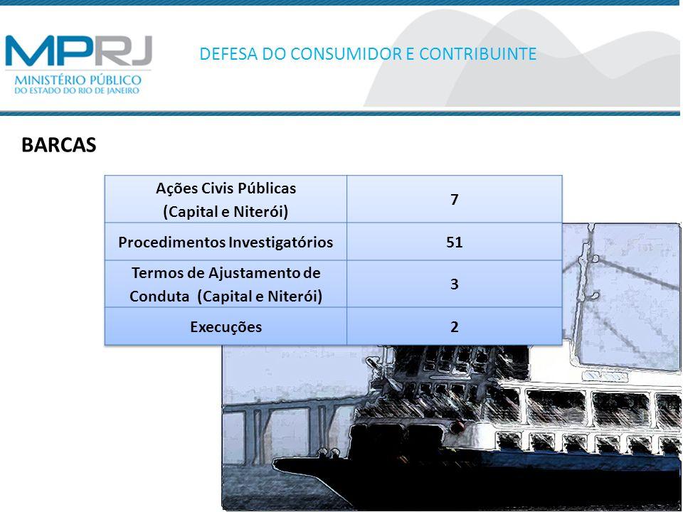 BARCAS DEFESA DO CONSUMIDOR E CONTRIBUINTE