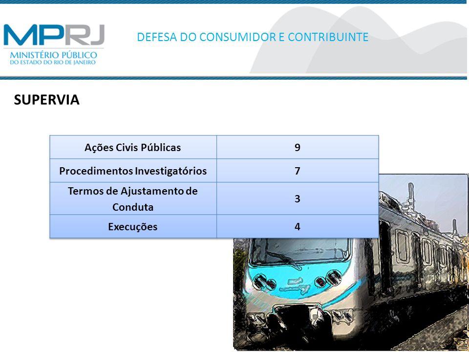 SUPERVIA DEFESA DO CONSUMIDOR E CONTRIBUINTE