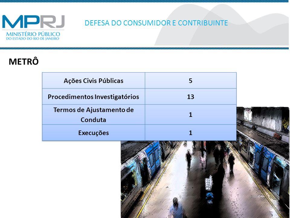 METRÔ – Destaques DEFESA DO CONSUMIDOR E CONTRIBUINTE 1.Limitações ilegais ao uso do bilhete integração ônibus-metrô.