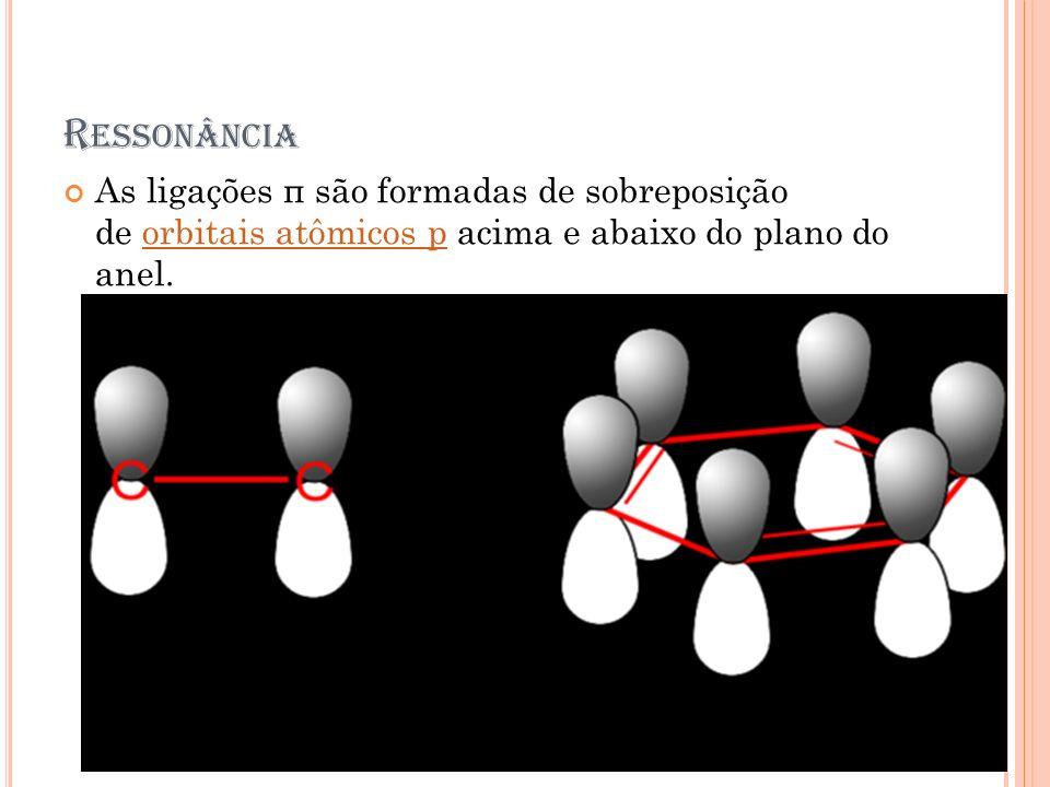R ESSONÂNCIA As ligações π são formadas de sobreposição de orbitais atômicos p acima e abaixo do plano do anel. orbitais atômicos p