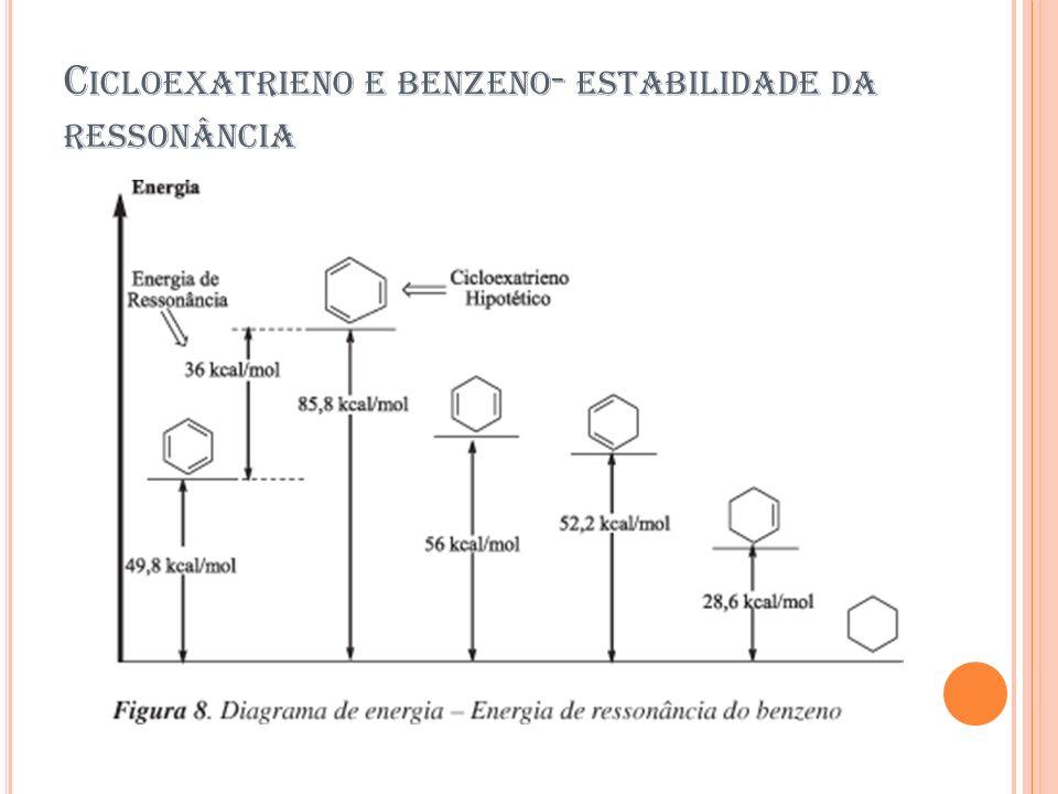 C ICLOEXATRIENO E BENZENO - ESTABILIDADE DA RESSONÂNCIA