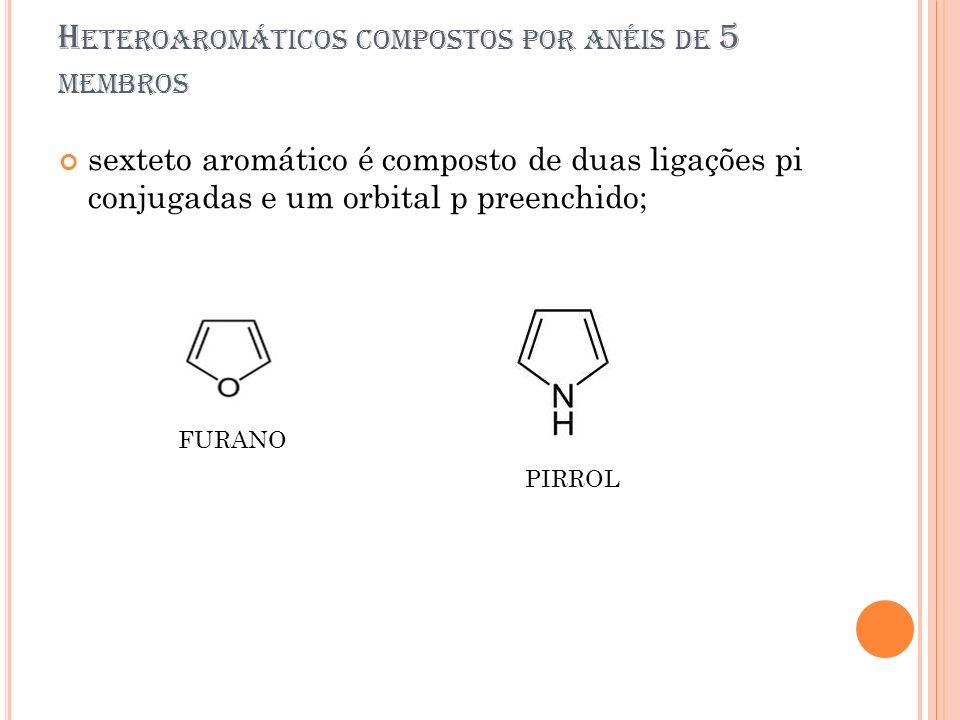 H ETEROAROMÁTICOS COMPOSTOS POR ANÉIS DE 5 MEMBROS sexteto aromático é composto de duas ligações pi conjugadas e um orbital p preenchido; PIRROL FURAN