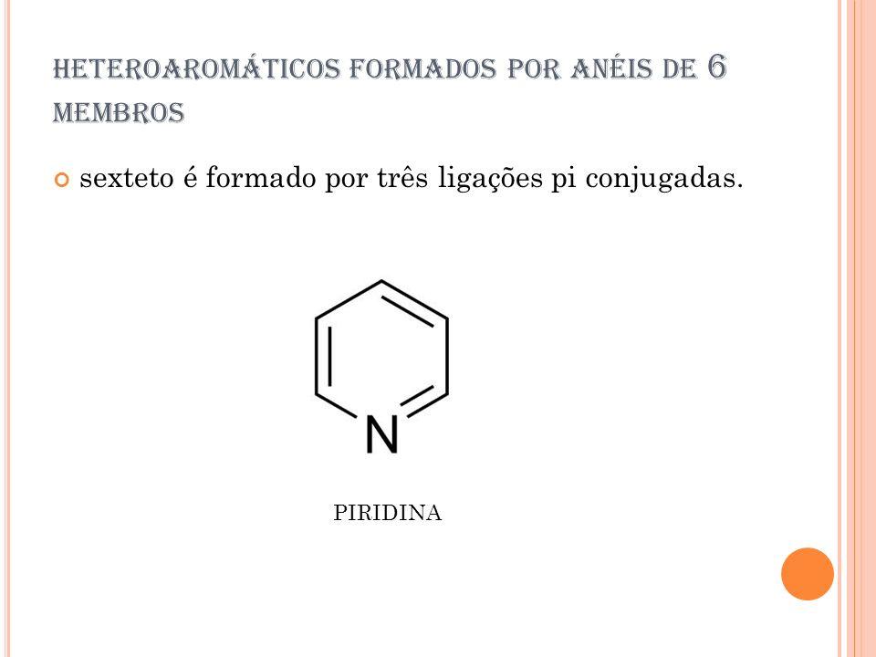 HETEROAROMÁTICOS FORMADOS POR ANÉIS DE 6 MEMBROS sexteto é formado por três ligações pi conjugadas. PIRIDINA