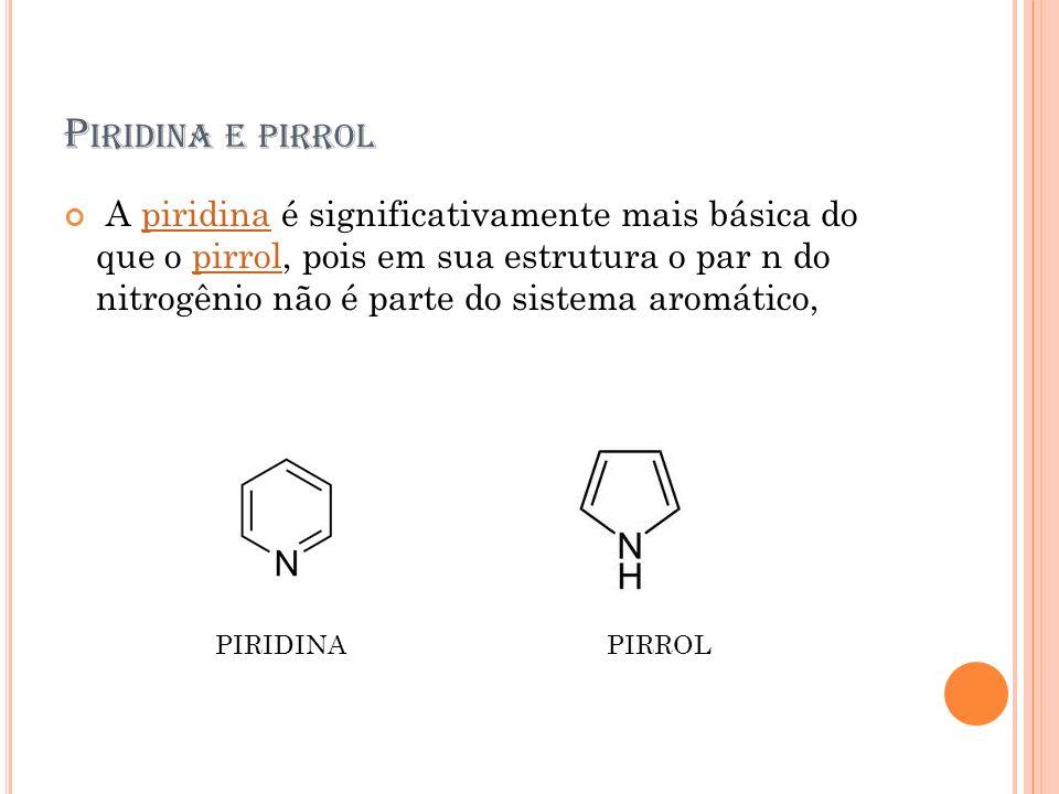 P IRIDINA E PIRROL A piridina é significativamente mais básica do que o pirrol, pois em sua estrutura o par n do nitrogênio não é parte do sistema aro