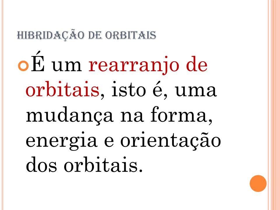 HIBRIDAÇÃO DE ORBITAIS É um rearranjo de orbitais, isto é, uma mudança na forma, energia e orientação dos orbitais.