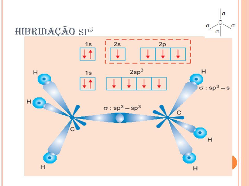 H ETEROAROMÁTICOS COMPOSTOS POR ANÉIS DE 5 MEMBROS sexteto aromático é composto de duas ligações pi conjugadas e um orbital p preenchido; PIRROL FURANO