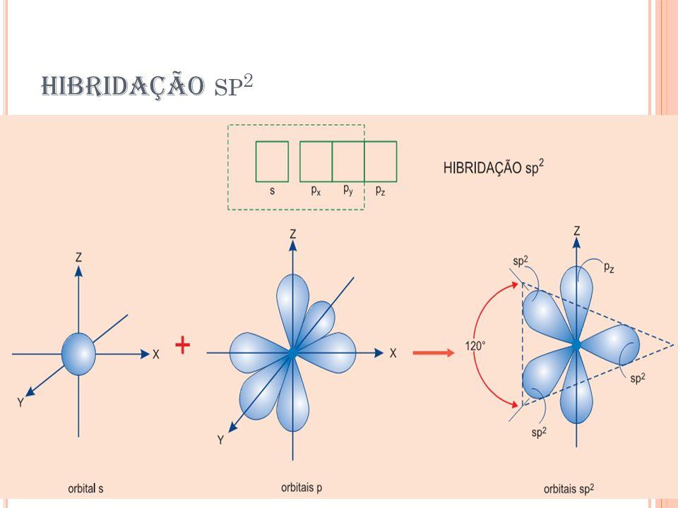 HETEROAROMÁTICOS FORMADOS POR ANÉIS DE 6 MEMBROS sexteto é formado por três ligações pi conjugadas.
