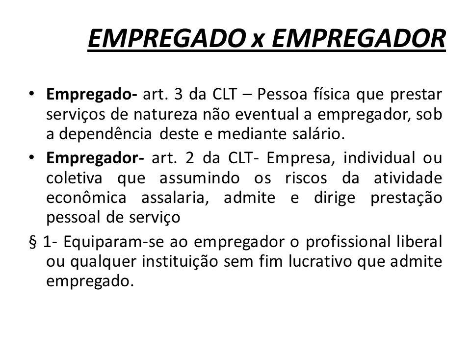 EMPREGADO x EMPREGADOR Empregado- art. 3 da CLT – Pessoa física que prestar serviços de natureza não eventual a empregador, sob a dependência deste e