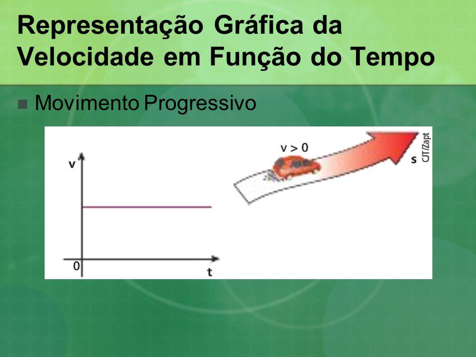 Representação Gráfica da Velocidade em Função do Tempo Movimento Progressivo