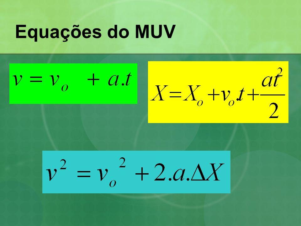 Equações do MUV