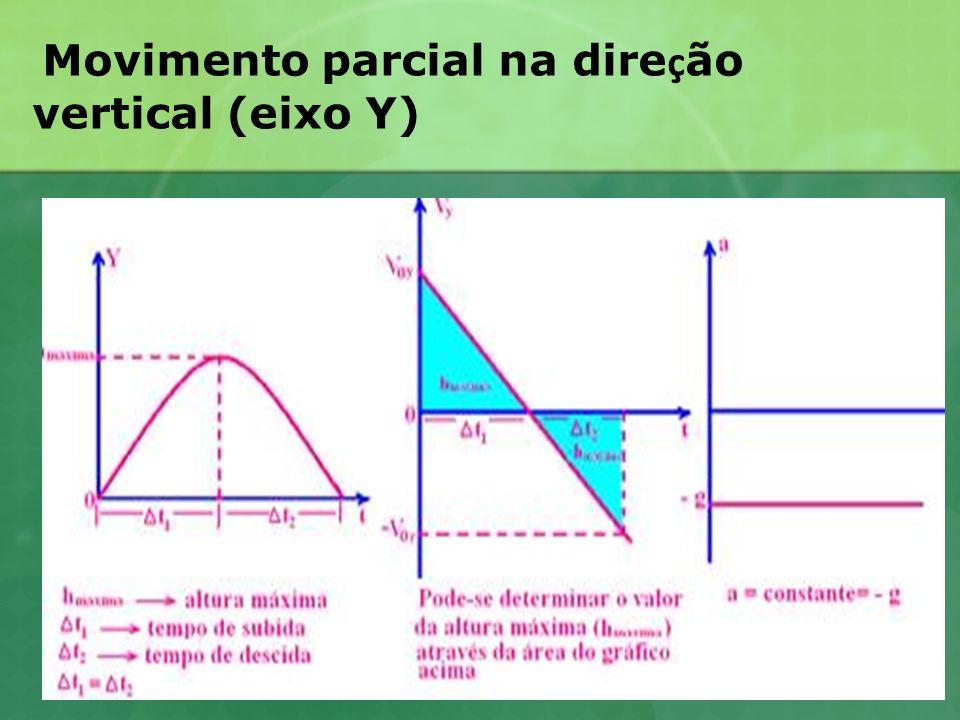 Movimento parcial na dire ç ão vertical (eixo Y)